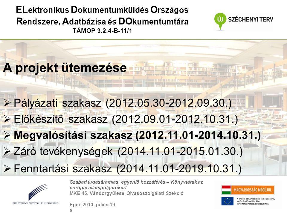 A projekt ütemezése Pályázati szakasz (2012.05.30-2012.09.30.)