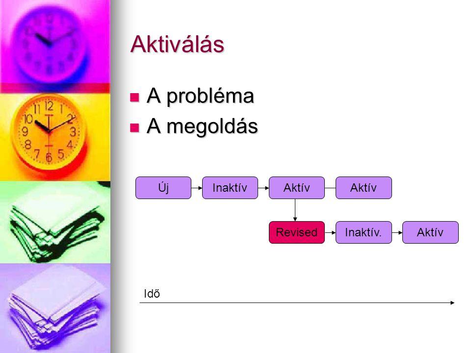 Aktiválás A probléma A megoldás Revised Új Inaktív Aktív Inaktív. Idő