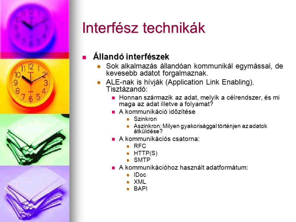 Interfész technikák Állandó interfészek