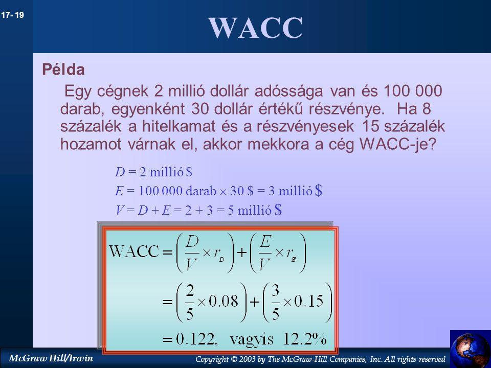 WACC Példa.