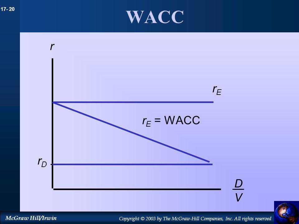 WACC r rE rE = WACC rD D V 8