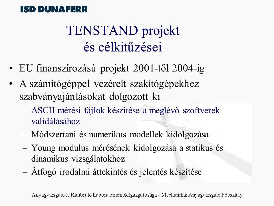 TENSTAND projekt és célkitűzései