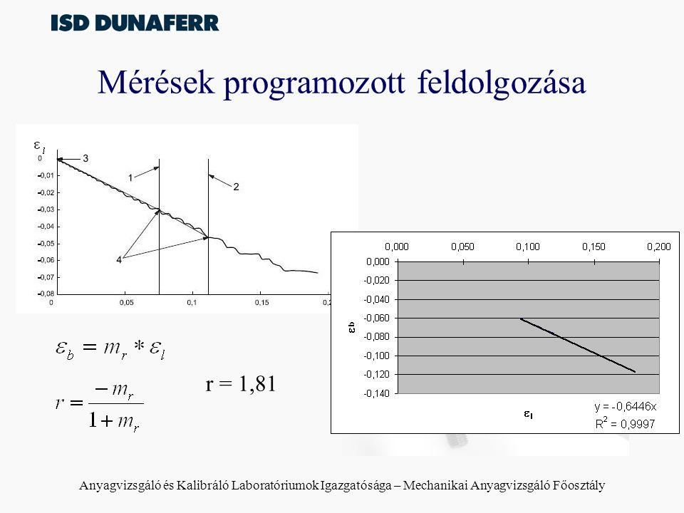 Mérések programozott feldolgozása