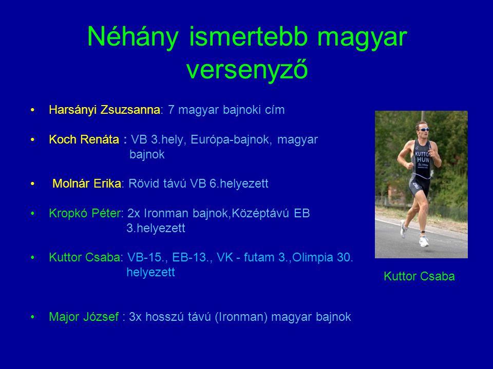 Néhány ismertebb magyar versenyző