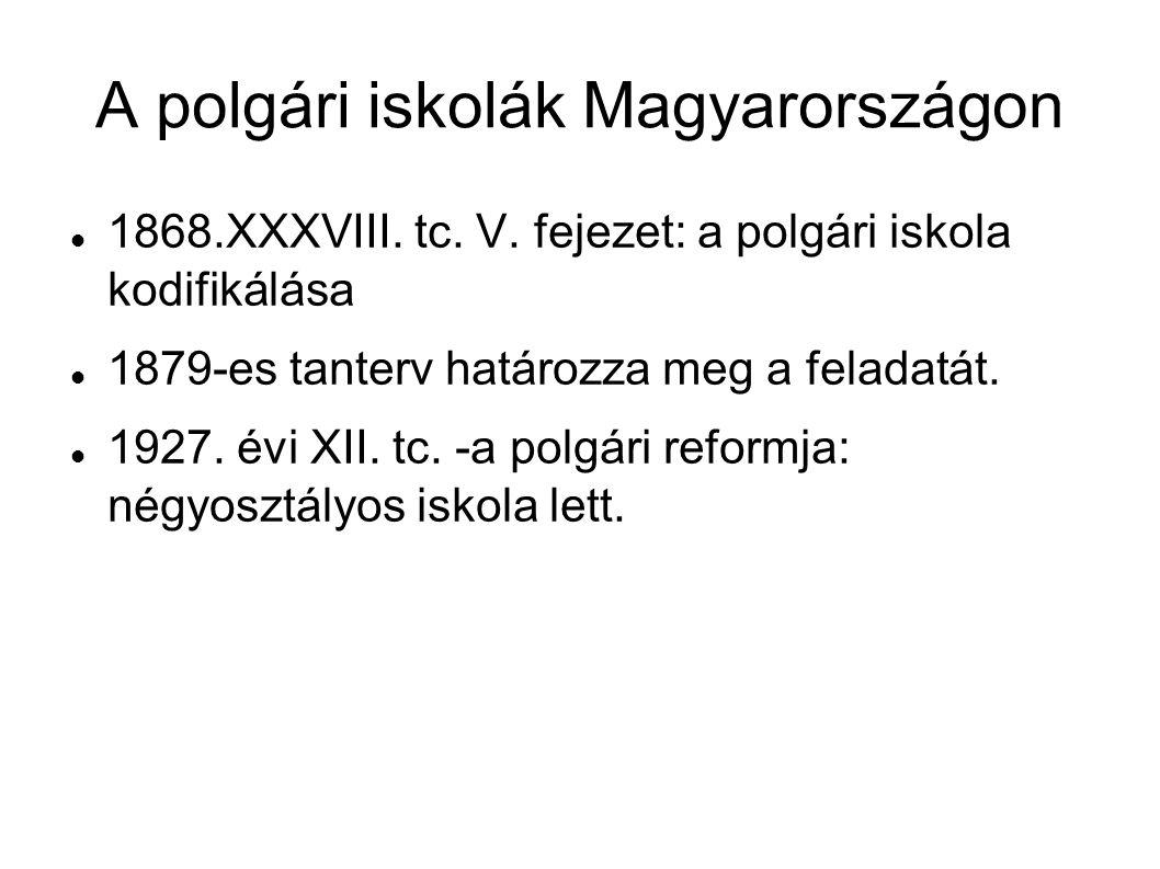 A polgári iskolák Magyarországon