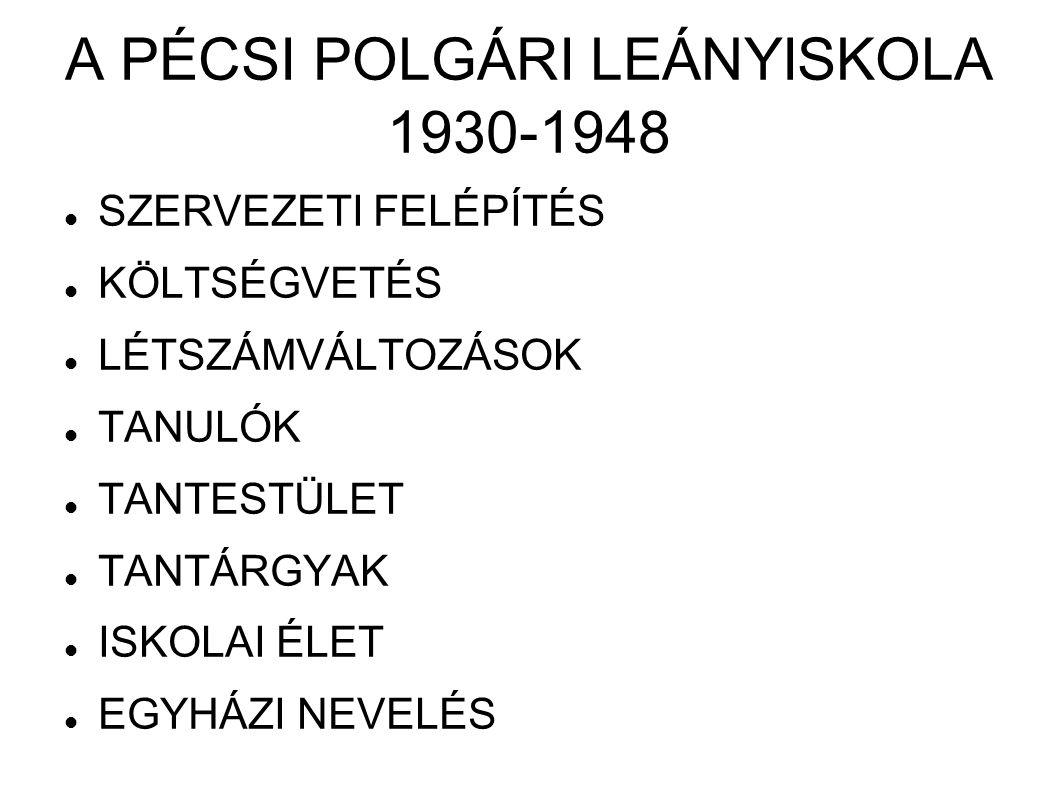 A PÉCSI POLGÁRI LEÁNYISKOLA 1930-1948