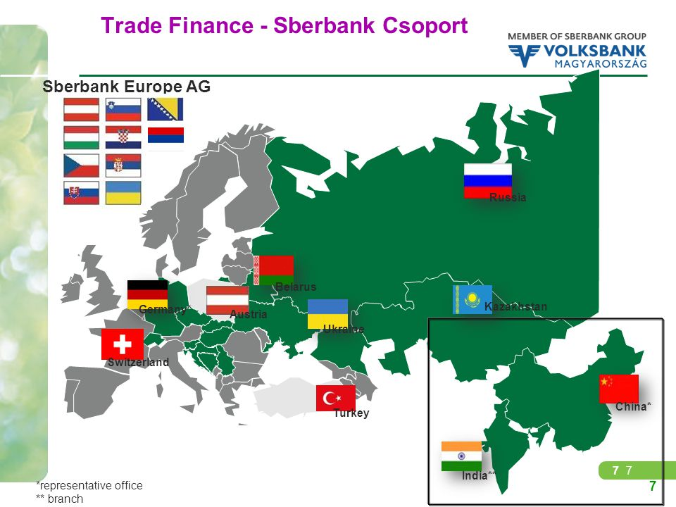 Trade Finance - Sberbank Csoport