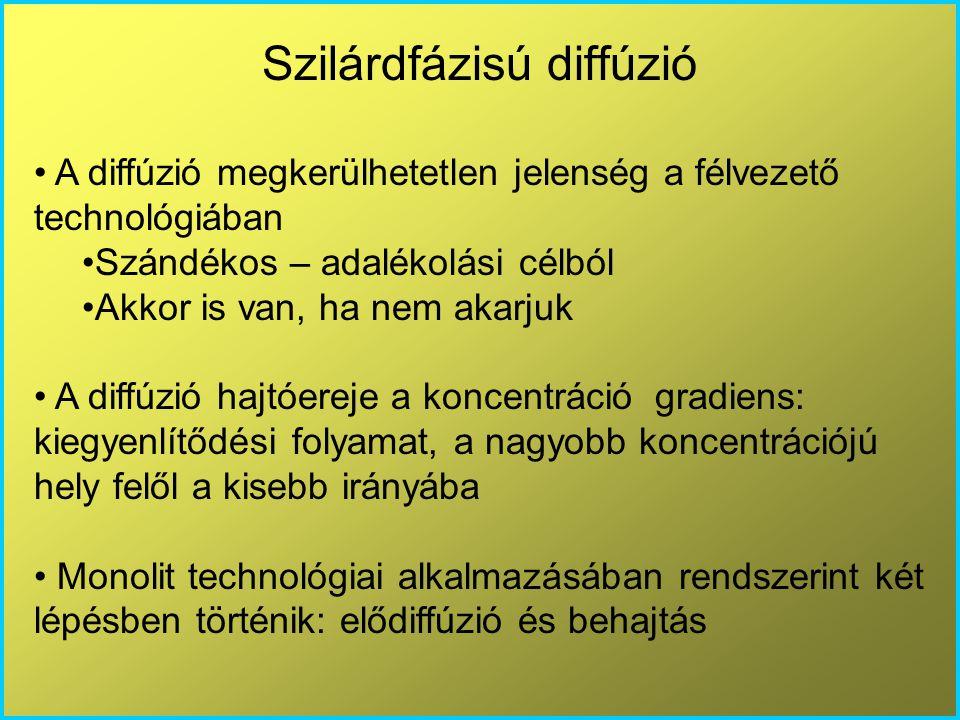 Szilárdfázisú diffúzió