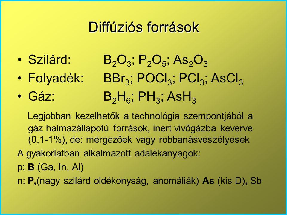 Diffúziós források Szilárd: B2O3; P2O5; As2O3