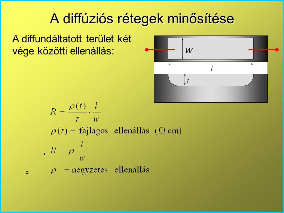 A diffúziós rétegek minősítése