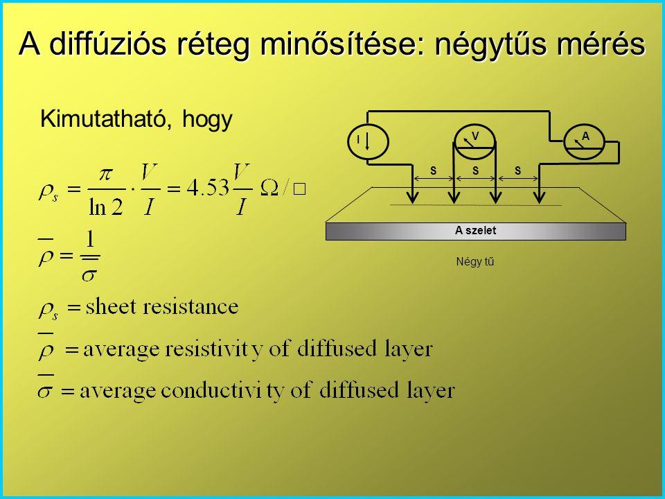 A diffúziós réteg minősítése: négytűs mérés