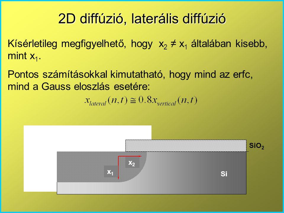 2D diffúzió, laterális diffúzió