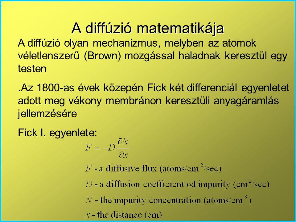 A diffúzió matematikája