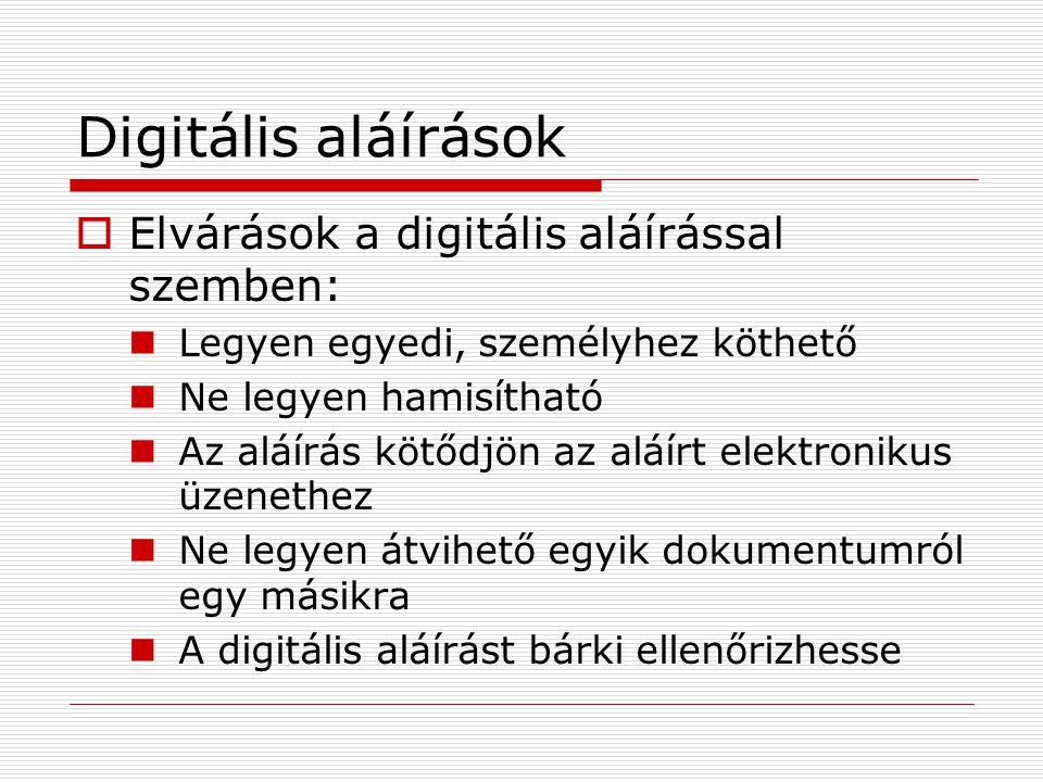Digitális aláírások Elvárások a digitális aláírással szemben: