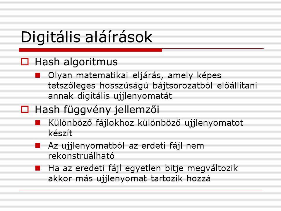 Digitális aláírások Hash algoritmus Hash függvény jellemzői