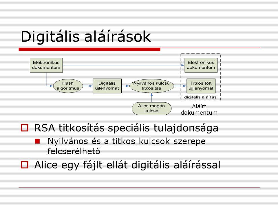 Digitális aláírások RSA titkosítás speciális tulajdonsága
