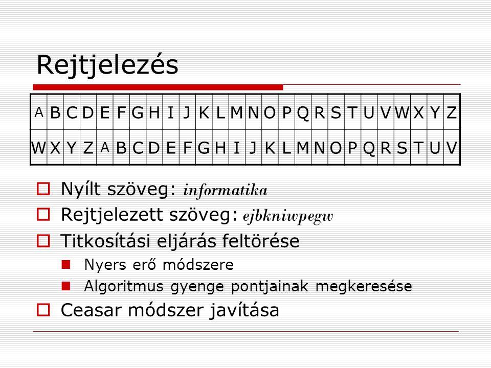 Rejtjelezés Nyílt szöveg: informatika Rejtjelezett szöveg: ejbkniwpegw