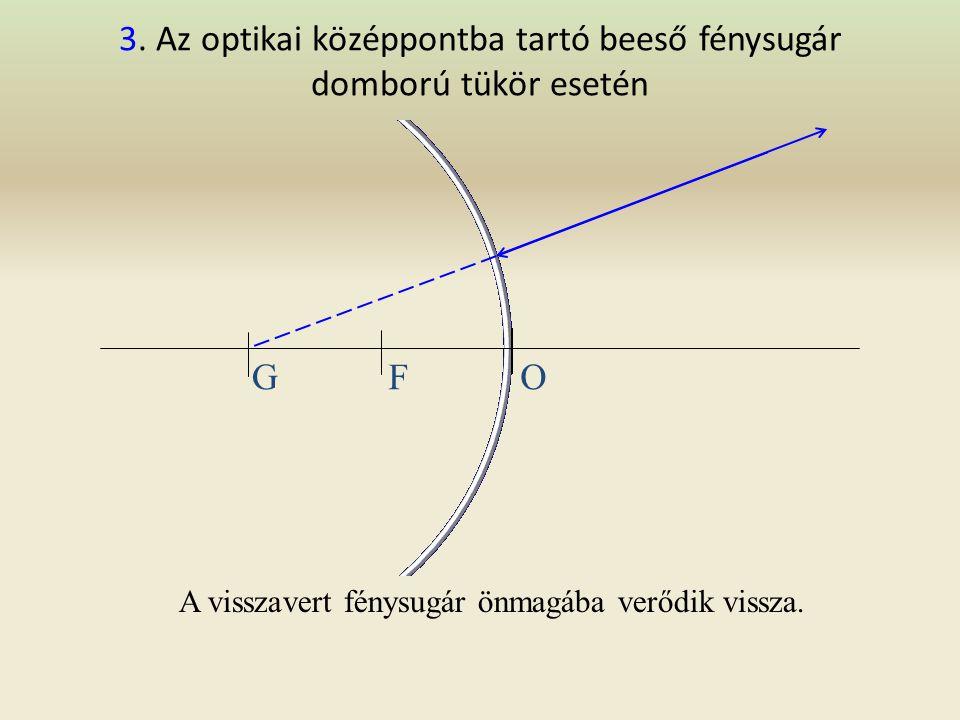 3. Az optikai középpontba tartó beeső fénysugár domború tükör esetén