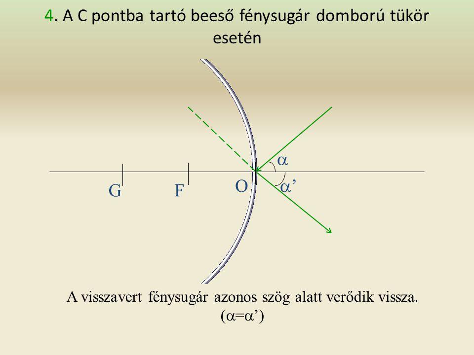 4. A C pontba tartó beeső fénysugár domború tükör esetén