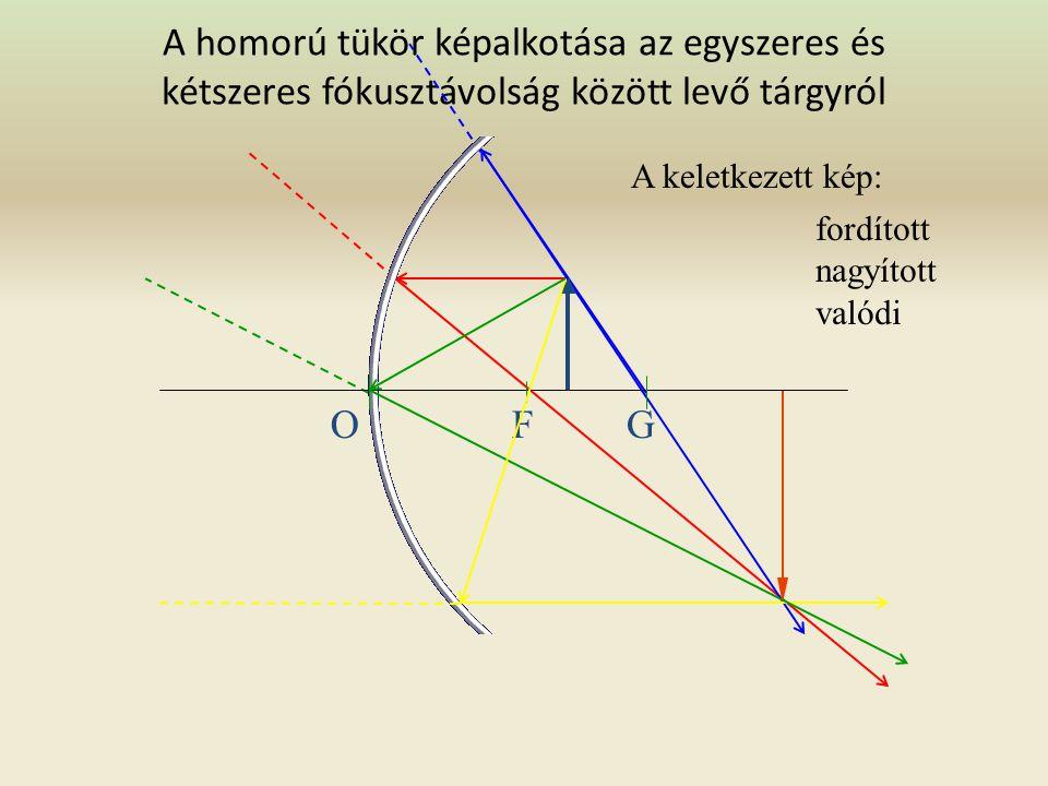 A homorú tükör képalkotása az egyszeres és kétszeres fókusztávolság között levő tárgyról