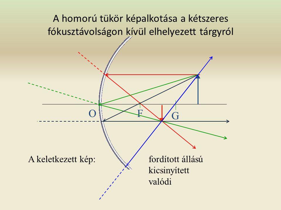 A homorú tükör képalkotása a kétszeres fókusztávolságon kívül elhelyezett tárgyról