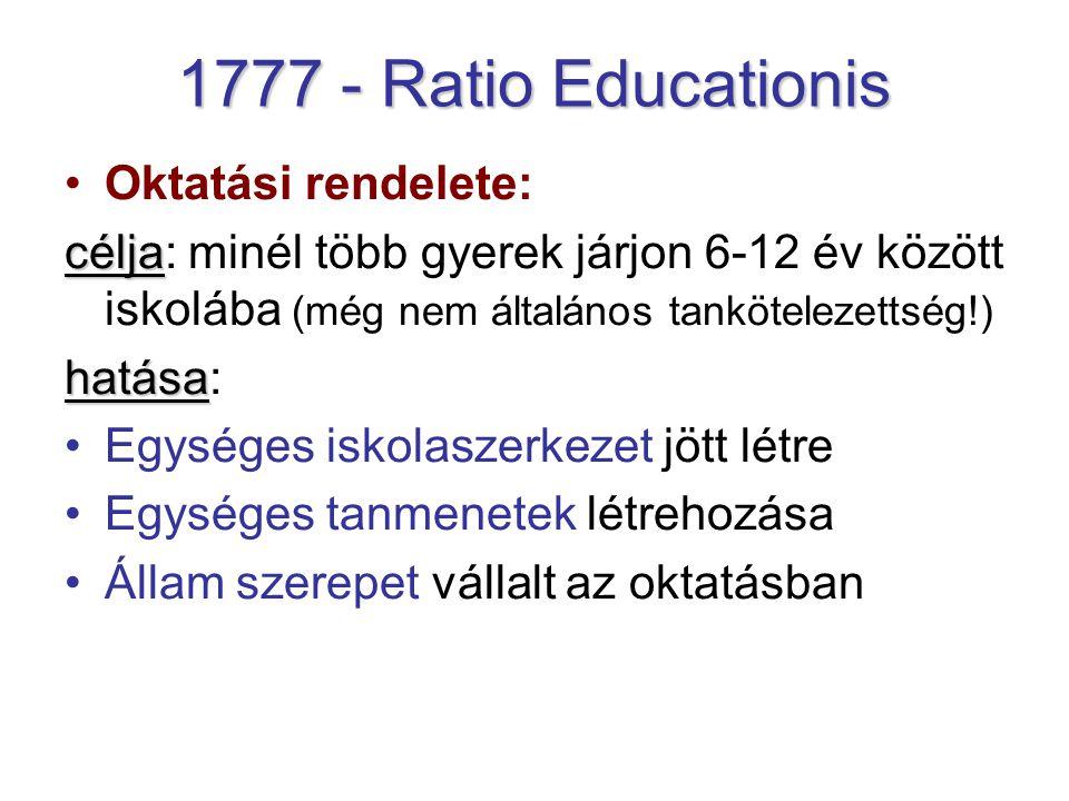1777 - Ratio Educationis Oktatási rendelete: