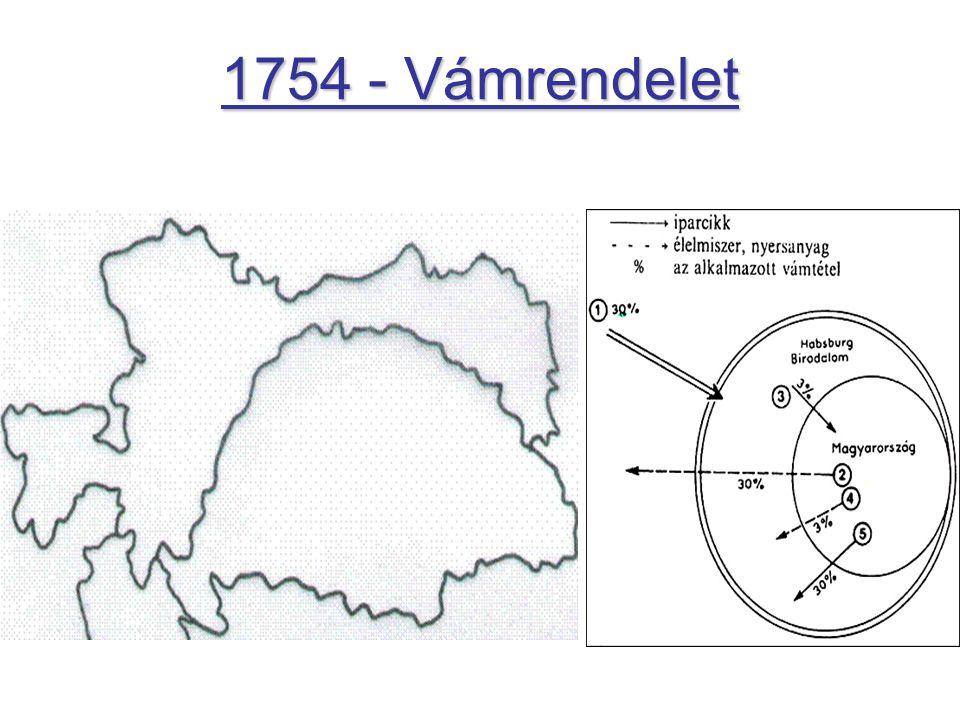 1754 - Vámrendelet