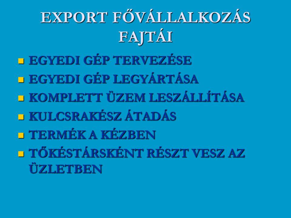 EXPORT FŐVÁLLALKOZÁS FAJTÁI