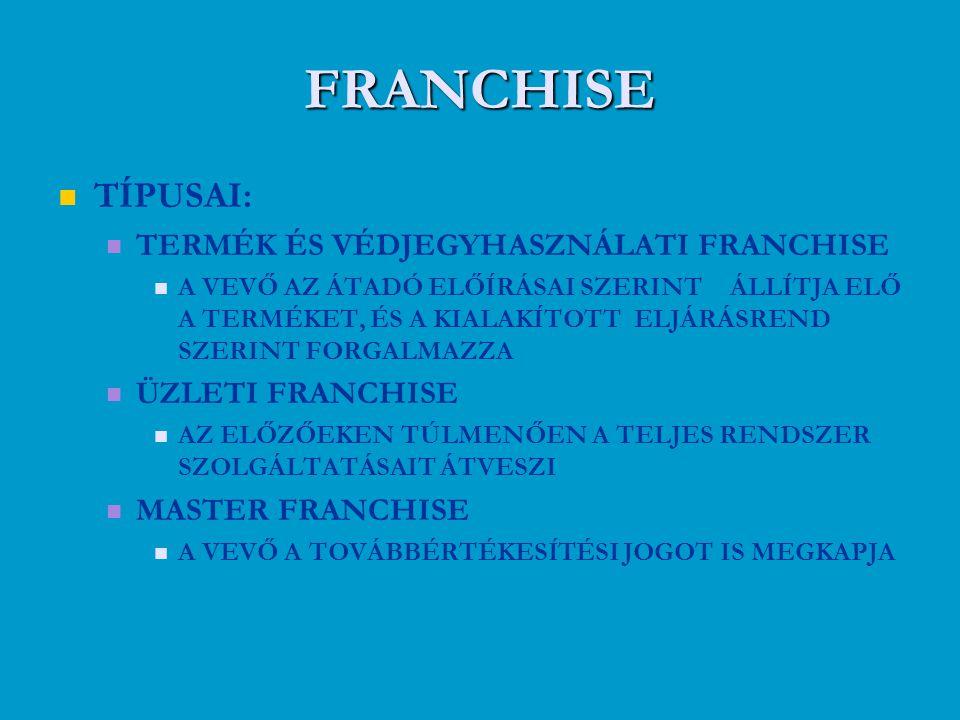 FRANCHISE TÍPUSAI: TERMÉK ÉS VÉDJEGYHASZNÁLATI FRANCHISE