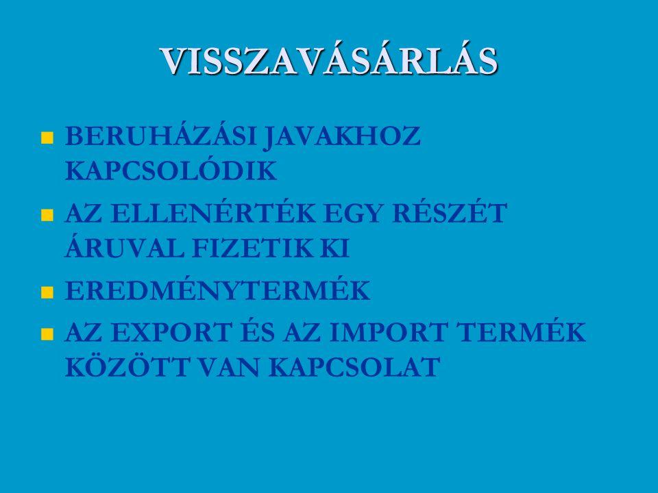 VISSZAVÁSÁRLÁS BERUHÁZÁSI JAVAKHOZ KAPCSOLÓDIK