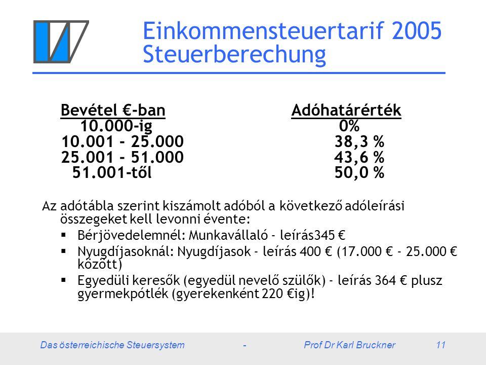 Einkommensteuertarif 2005 Steuerberechung