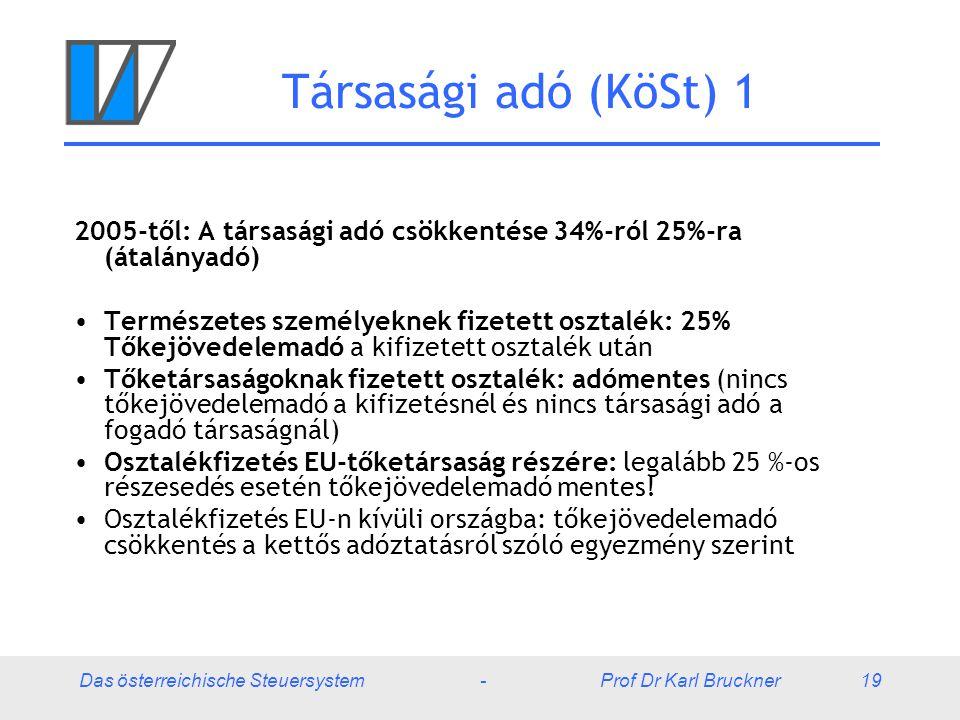 Társasági adó (KöSt) 1 2005-től: A társasági adó csökkentése 34%-ról 25%-ra (átalányadó)