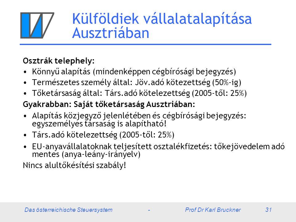 Külföldiek vállalatalapítása Ausztriában