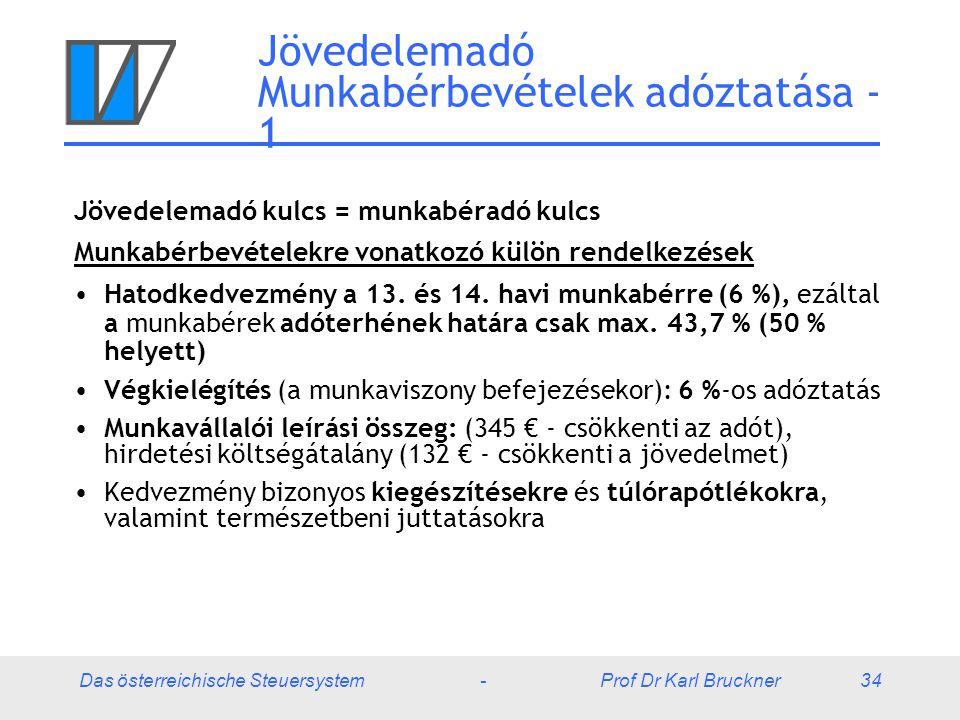 Jövedelemadó Munkabérbevételek adóztatása - 1