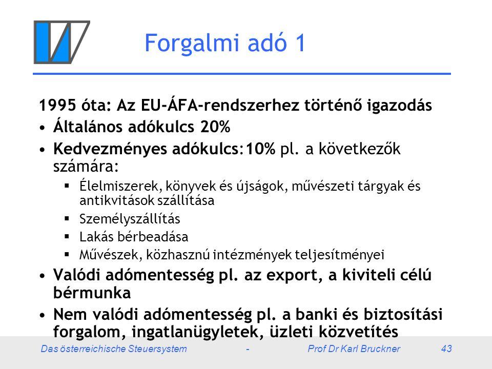 Forgalmi adó 1 1995 óta: Az EU-ÁFA-rendszerhez történő igazodás