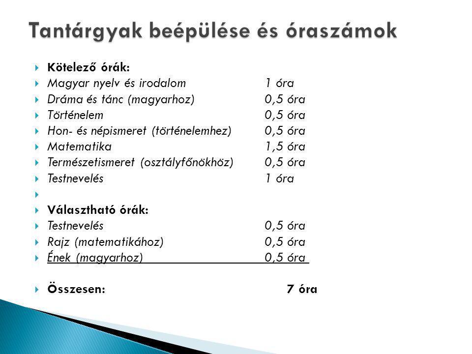 Kötelező órák: Magyar nyelv és irodalom 1 óra. Dráma és tánc (magyarhoz) 0,5 óra. Történelem 0,5 óra.