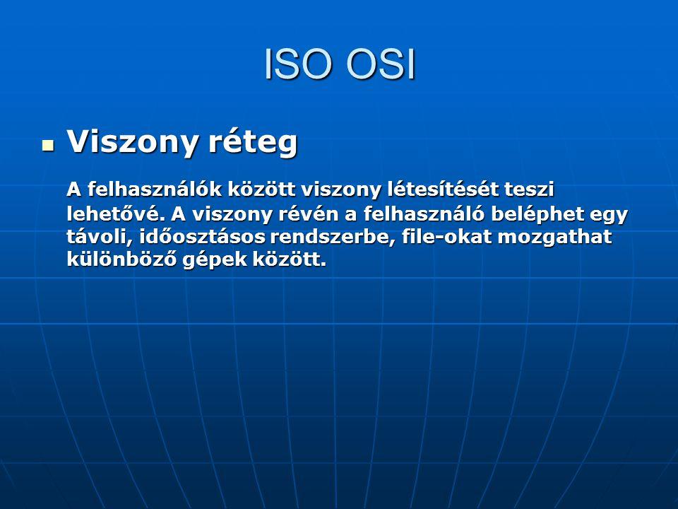 ISO OSI Viszony réteg.