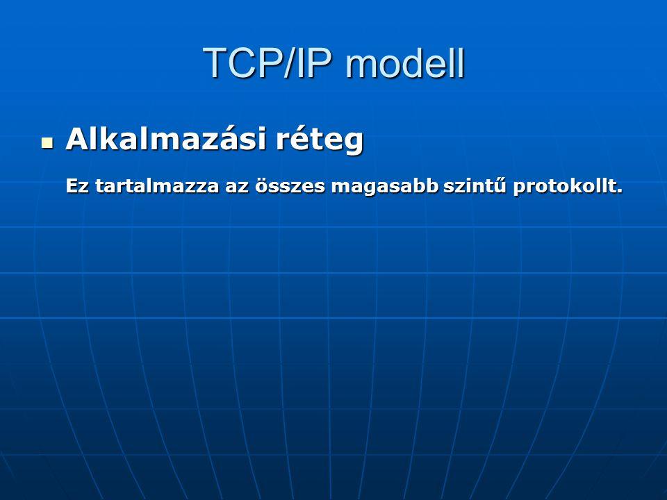 TCP/IP modell Alkalmazási réteg