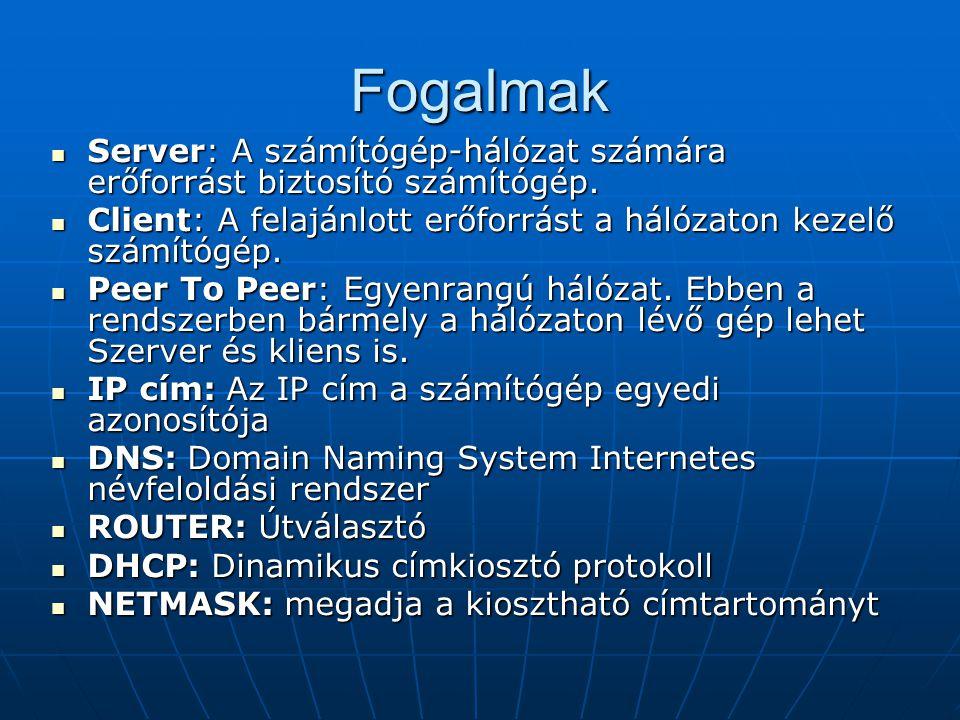 Fogalmak Server: A számítógép-hálózat számára erőforrást biztosító számítógép. Client: A felajánlott erőforrást a hálózaton kezelő számítógép.