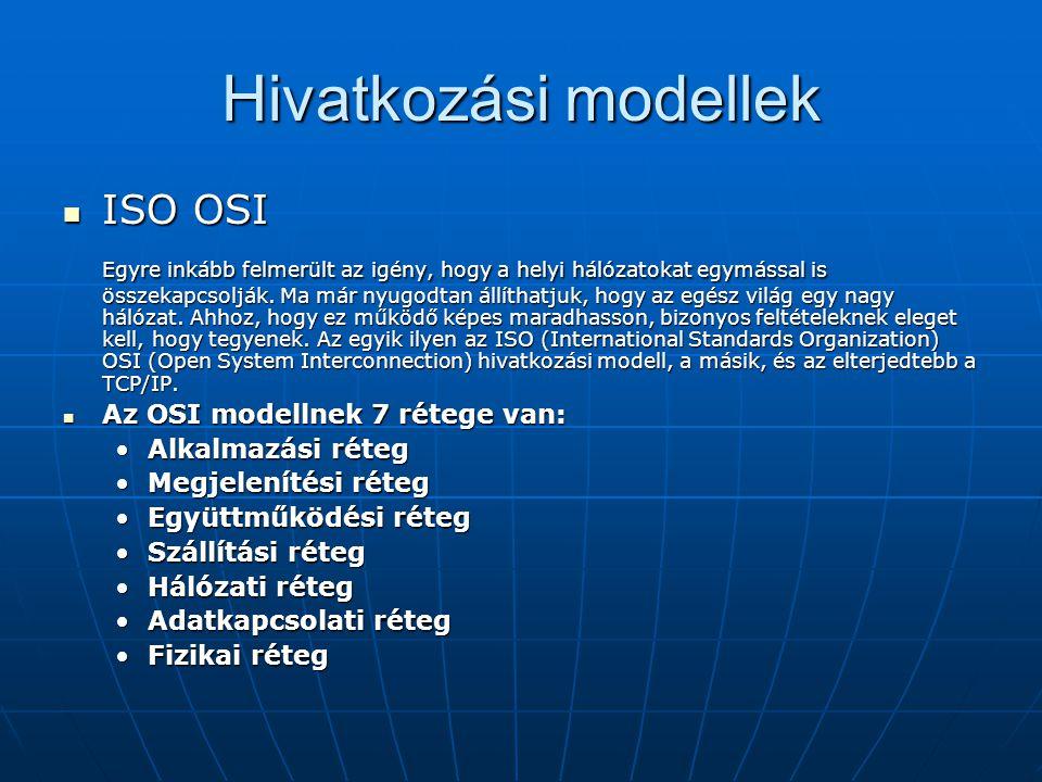 Hivatkozási modellek ISO OSI