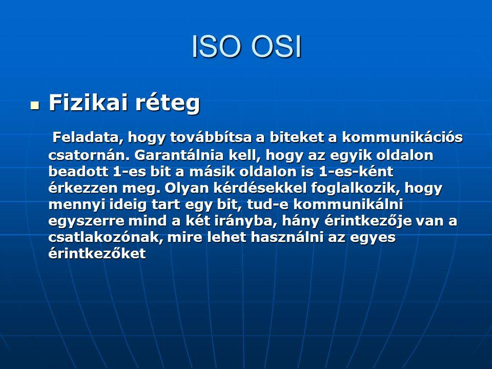 ISO OSI Fizikai réteg.