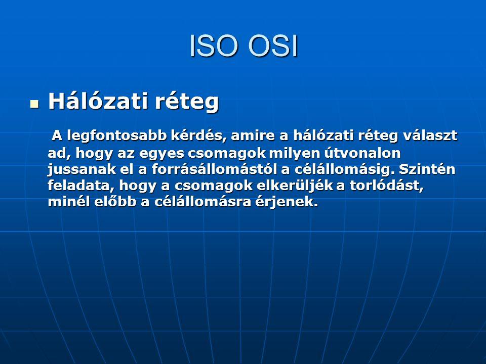 ISO OSI Hálózati réteg.