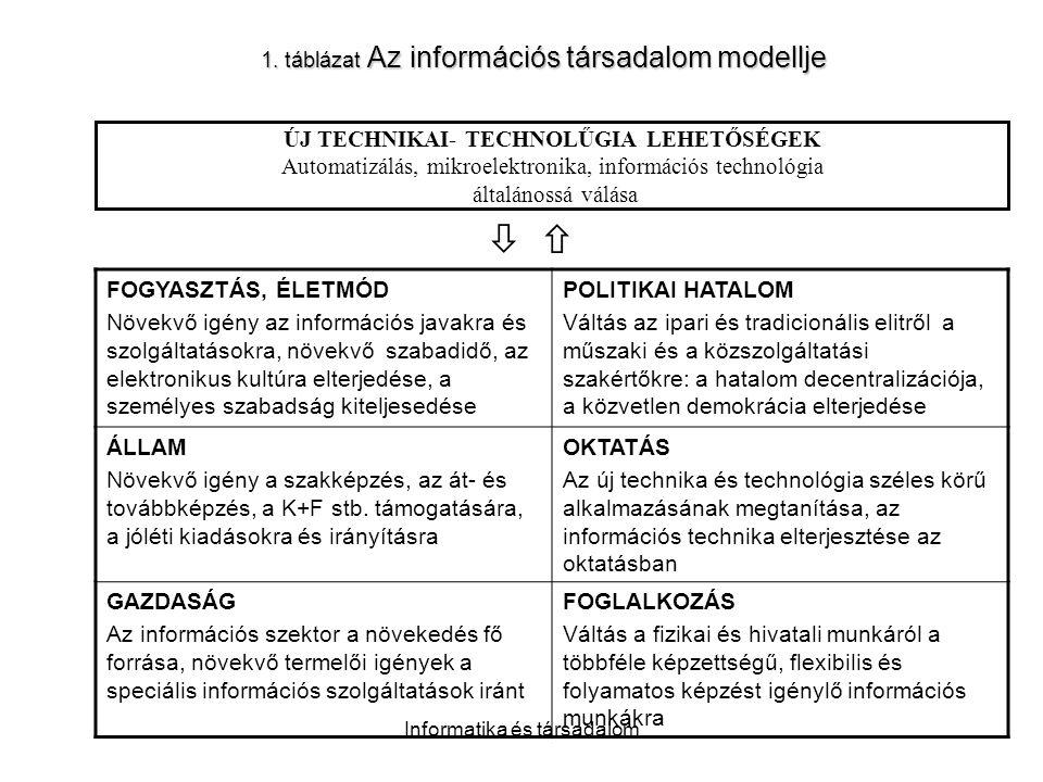 ÚJ TECHNIKAI- TECHNOLŰGIA LEHETŐSÉGEK