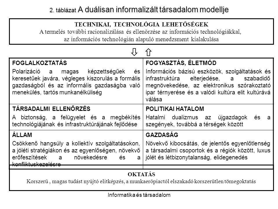 TECHNIKAI, TECHNOLÓGIA LEHETŐSÉGEK