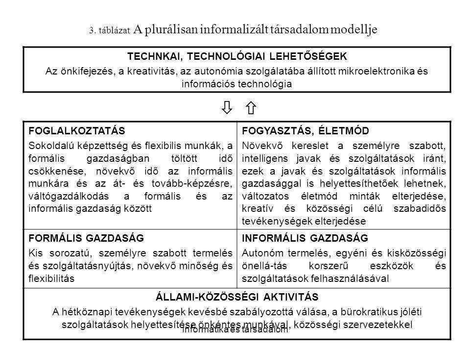 TECHNKAI, TECHNOLÓGIAI LEHETŐSÉGEK ÁLLAMI-KÖZÖSSÉGI AKTIVITÁS