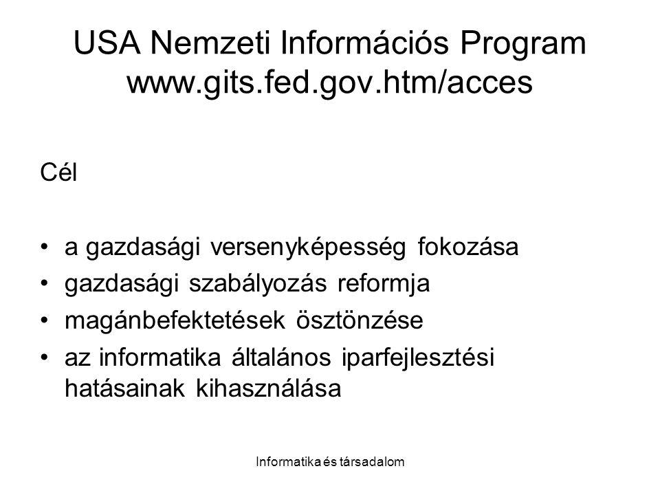 USA Nemzeti Információs Program www.gits.fed.gov.htm/acces