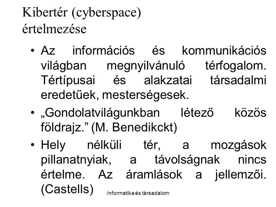 Kibertér (cyberspace) értelmezése