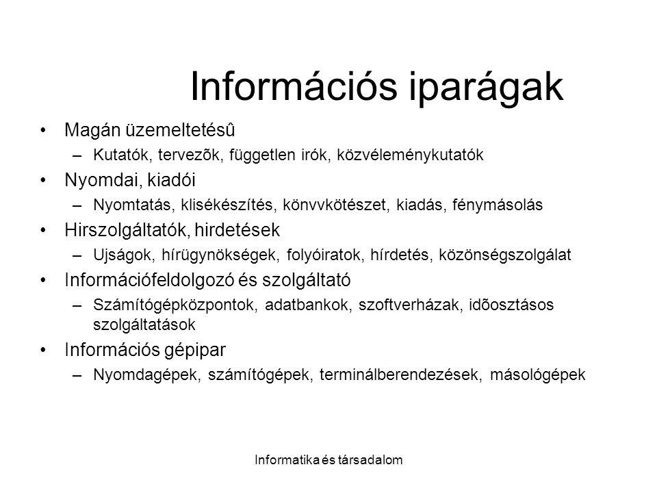 Informatika és társadalom