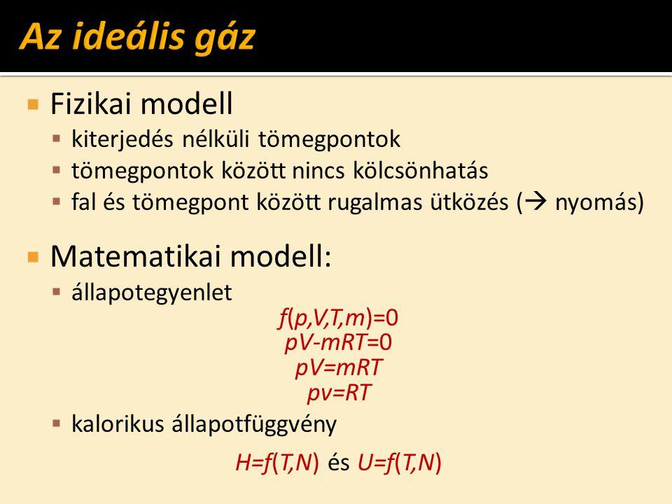 Az ideális gáz Fizikai modell Matematikai modell: