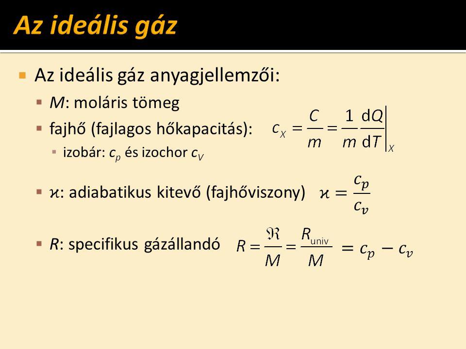 Az ideális gáz Az ideális gáz anyagjellemzői: M: moláris tömeg